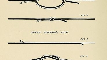 The Best Fly Fishing Knots